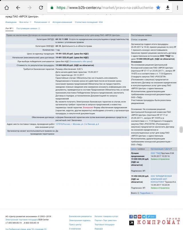 карточка тендера МСК ливинского павла анатольевича